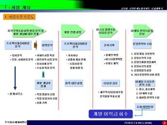 서울은평구 신사동 지역주택조합아파트 사업계획서 page 4