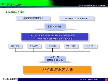 서울은평구 신사동 지역주택조합아파트 사업계획서 #23