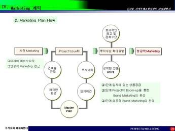 서울은평구 신사동 지역주택조합아파트 사업계획서 #28