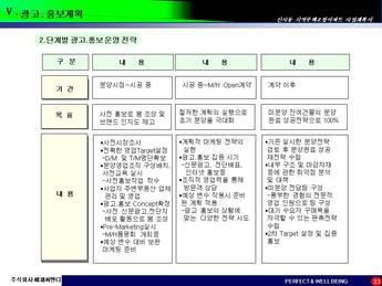 서울은평구 신사동 지역주택조합아파트 사업계획서 #33