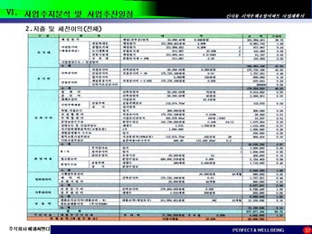 서울은평구 신사동 지역주택조합아파트 사업계획서 #37
