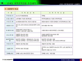 서울은평구 신사동 지역주택조합아파트 사업계획서 #46