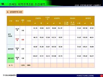 서울은평구 신사동 지역주택조합아파트 사업계획서 #51