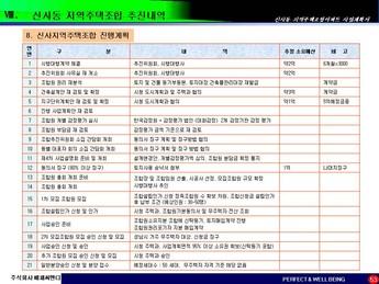 서울은평구 신사동 지역주택조합아파트 사업계획서 #53