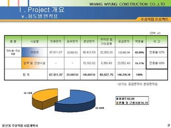 경기도 고양시 일산동 주상복합 건축분양사업계획서 page 9