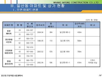 경기도 고양시 일산동 주상복합 건축분양사업계획서 #14
