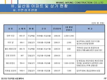 경기도 고양시 일산동 주상복합 건축분양사업계획서 #16