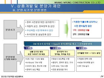 경기도 고양시 일산동 주상복합 건축분양사업계획서 #24