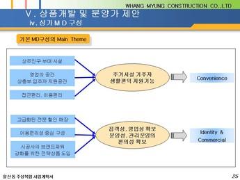 경기도 고양시 일산동 주상복합 건축분양사업계획서 #25