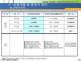 경기도 고양시 일산동 주상복합 건축분양사업계획서 #28