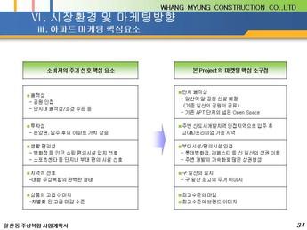 경기도 고양시 일산동 주상복합 건축분양사업계획서 #34