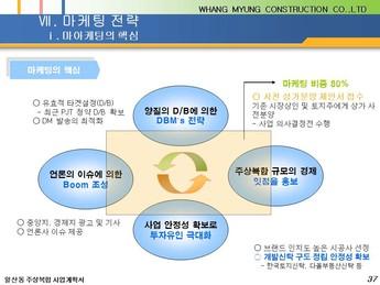 경기도 고양시 일산동 주상복합 건축분양사업계획서 #37