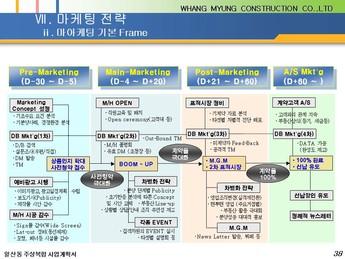 경기도 고양시 일산동 주상복합 건축분양사업계획서 #38