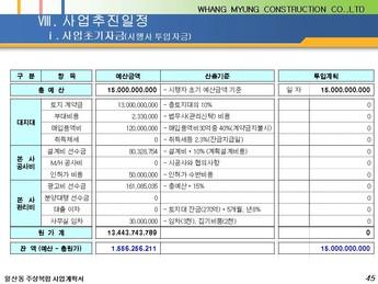 경기도 고양시 일산동 주상복합 건축분양사업계획서 #45