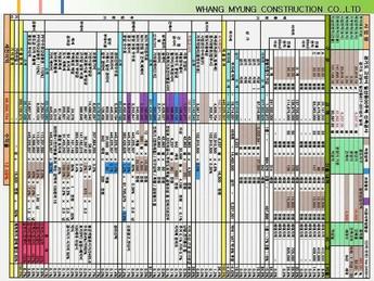 경기도 고양시 일산동 주상복합 건축분양사업계획서 #48