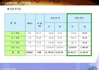 강원도 속초시대포동 가족호텔 신축 사업계획서 page 6