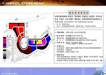 강원도 속초시대포동 가족호텔 신축 사업계획서 #15