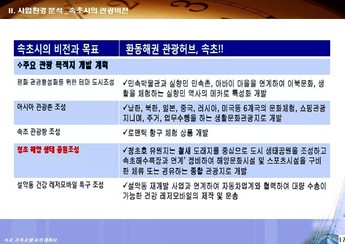 강원도 속초시대포동 가족호텔 신축 사업계획서 #18