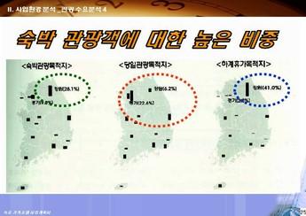 강원도 속초시대포동 가족호텔 신축 사업계획서 #26
