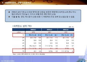강원도 속초시대포동 가족호텔 신축 사업계획서 #28