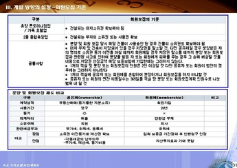 강원도 속초시대포동 가족호텔 신축 사업계획서 #32