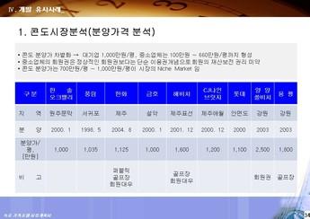 강원도 속초시대포동 가족호텔 신축 사업계획서 #35