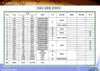 강원도 속초시대포동 가족호텔 신축 사업계획서 #46