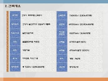 경기도고양시 일산 상업시설사업계획서 page 5