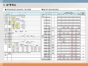 경기도고양시 일산 상업시설사업계획서 #23