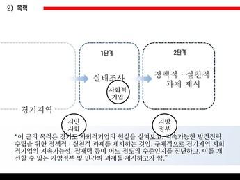 사회적기업의 현실과 지속가능한 발전을위한 과제 page 5