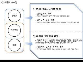 사회적기업의 현실과 지속가능한 발전을위한 과제 #26