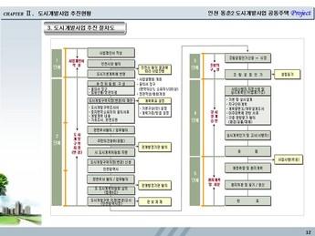 인천시 연수구동춘동 공동주택개발 사업계획서 #12