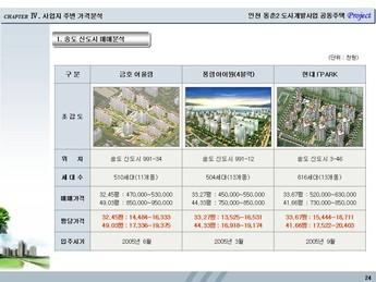 인천시 연수구동춘동 공동주택개발 사업계획서 #24
