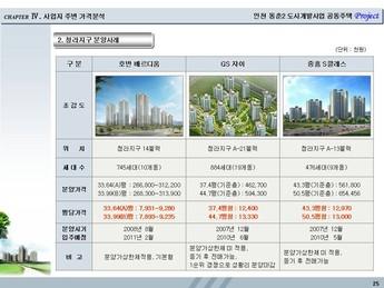 인천시 연수구동춘동 공동주택개발 사업계획서 #25