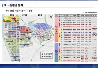 서울금천구 가산동아파트형 공장 사업계획서 page 9