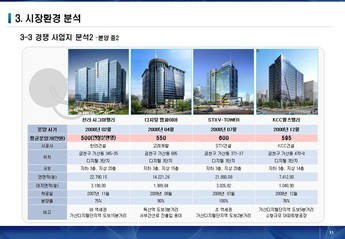 서울금천구 가산동아파트형 공장 사업계획서 #11