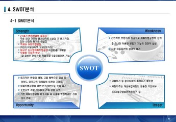 서울금천구 가산동아파트형 공장 사업계획서 #13