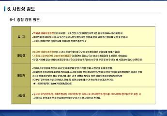 서울금천구 가산동아파트형 공장 사업계획서 #16