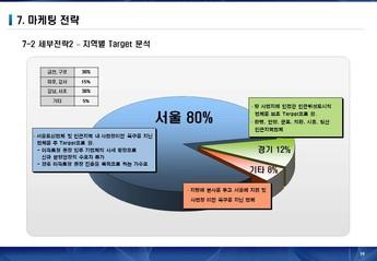 서울금천구 가산동아파트형 공장 사업계획서 #19