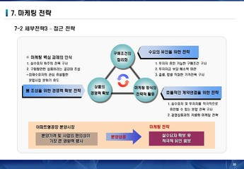 서울금천구 가산동아파트형 공장 사업계획서 #20