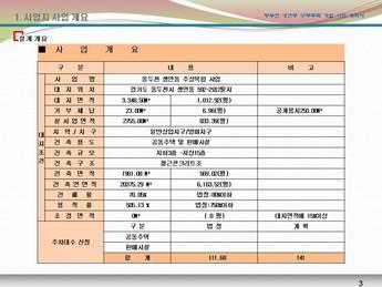 경기도동두천시 주상복합 신축 사업계획서 page 3