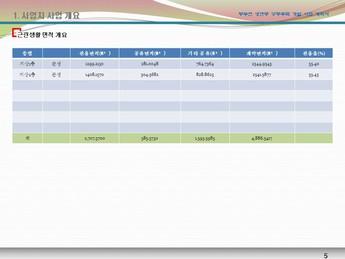 경기도동두천시 주상복합 신축 사업계획서 page 5