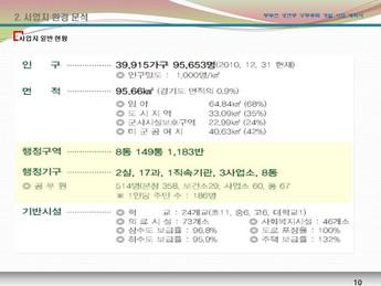 경기도동두천시 주상복합 신축 사업계획서 page 10
