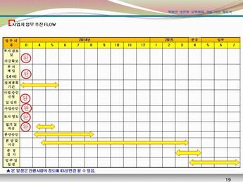 경기도동두천시 주상복합 신축 사업계획서 #19