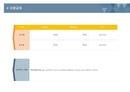 고버전용 사업계획서 시장규모(사업특성)