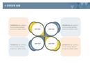 고버전용 사업계획서 경쟁업체현황(항목설명)