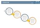 고버전용 사업계획서 경쟁업체현황(부분내용)